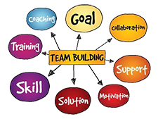 Sidebar Teambuilding